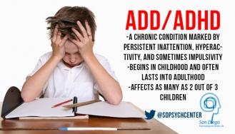 ADD or ADHD